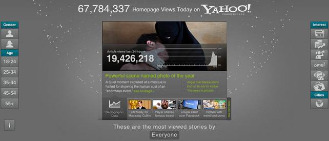 Yahoo beta website