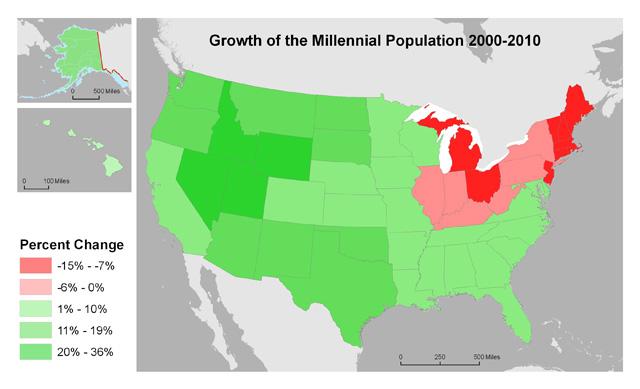Millennial Changes chart