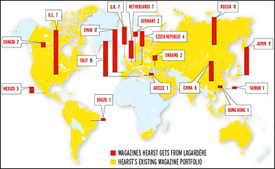 Magazines map
