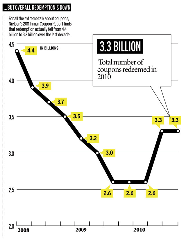 Trump hourly chart