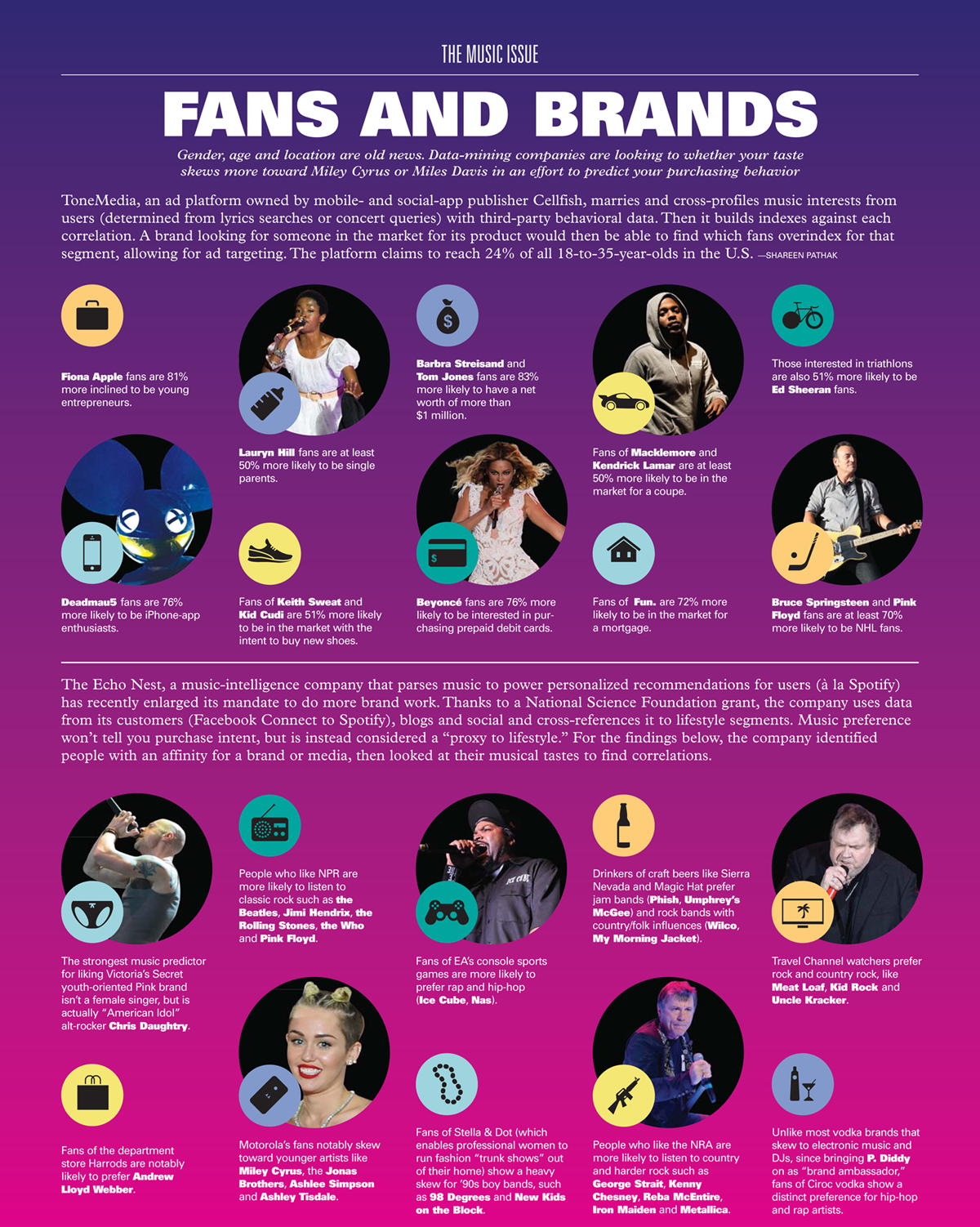 fans and brands infographic