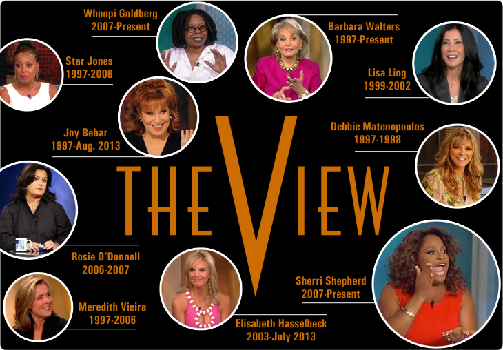 The View rotating hosts