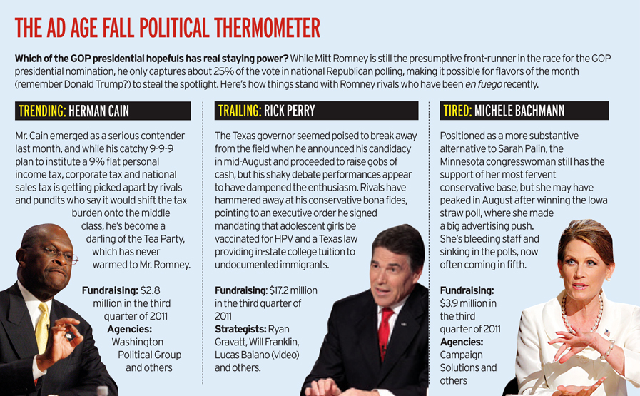 political thermometer