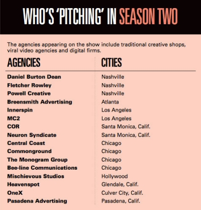 Indie Shops Line Up For Season Two of 'The Pitch'   AdAge