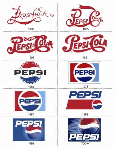 Pepsi History