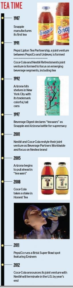 Coca-Cola Puts Major Marketing Push Behind Fuze   AdAge