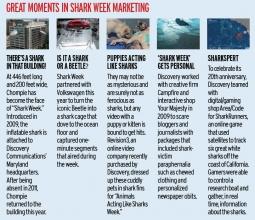 Great Moments in Shark Week Marketing