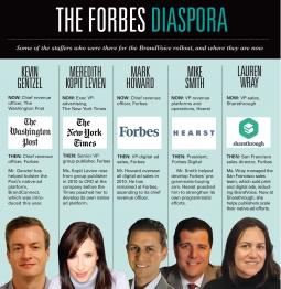 Forbes Diaspora