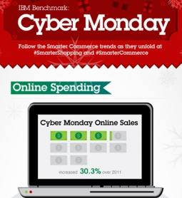 Cyber Monday online sales