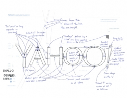 The Blueprint for Yahoo's New Logo.