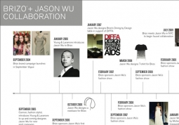 Brizo and Jason Wu collaboration