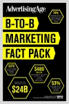 B-To-B Marketing Fact Pack
