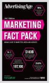 2015 Marketing Fact Pack