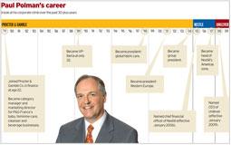 unilever organizational chart