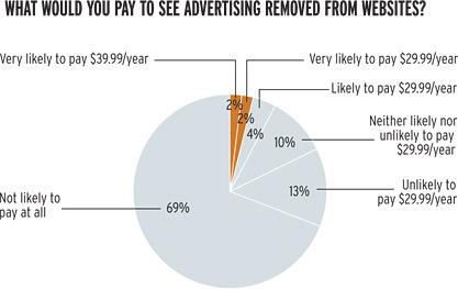 Advertising Age, December 08, 2008