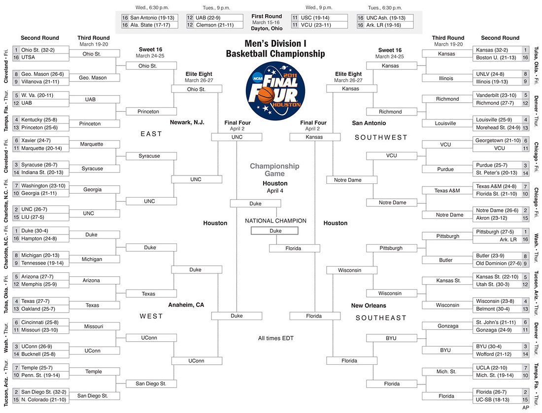 NCAA-bracket-buzz
